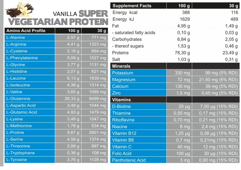 Vegetarian Super Protein